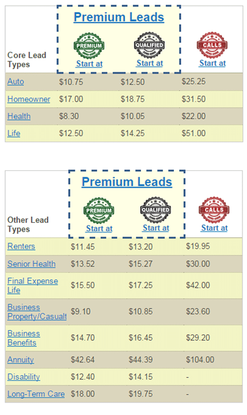 AWL Premium Lead Pricing